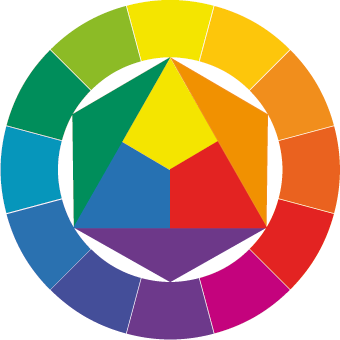 like this color wheel better as it shows the primary colors in the