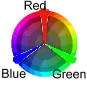 RGB color wheel, visual color wheel