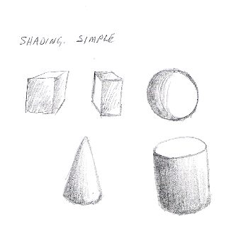 drawing simple shapes